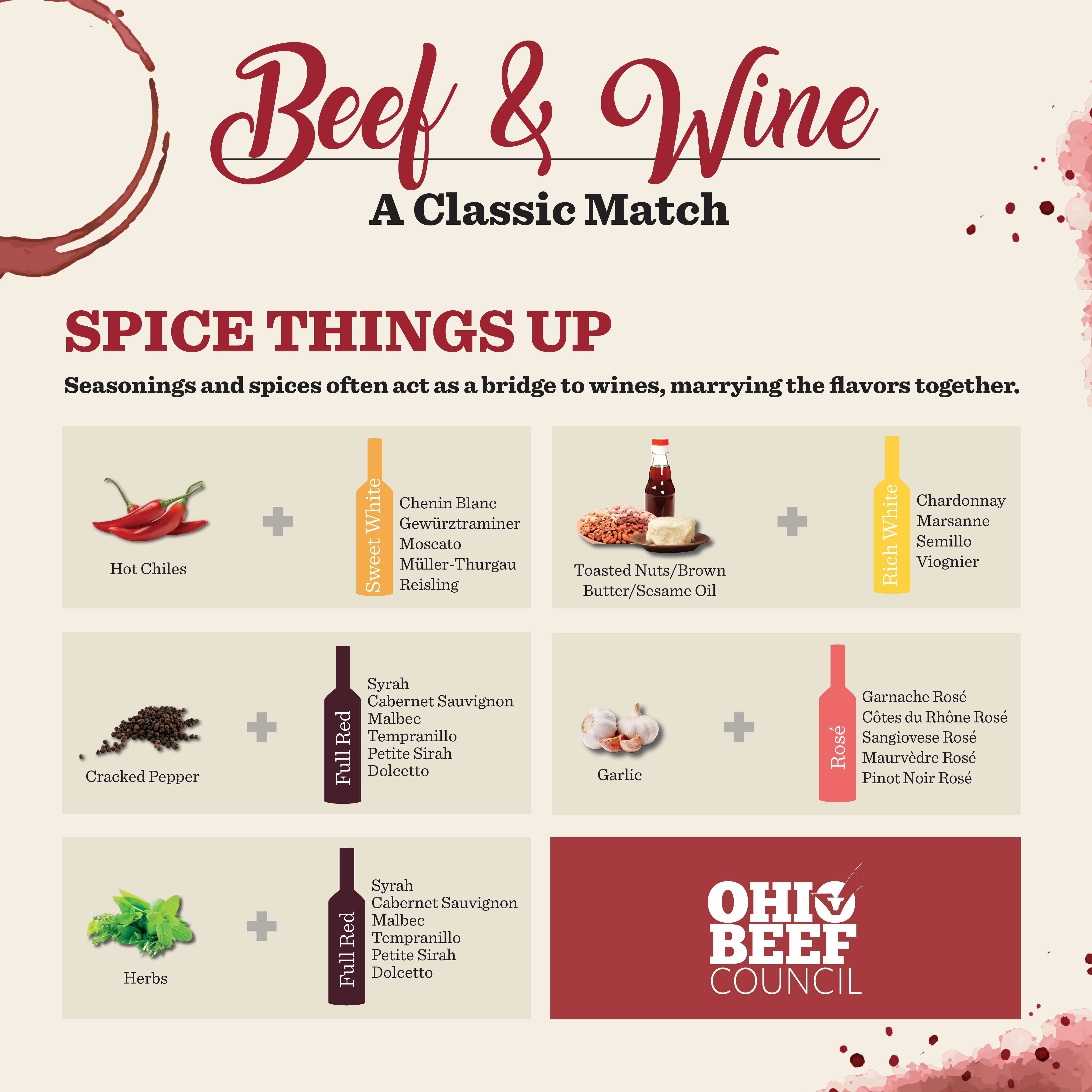 Beef & Wine Infographic